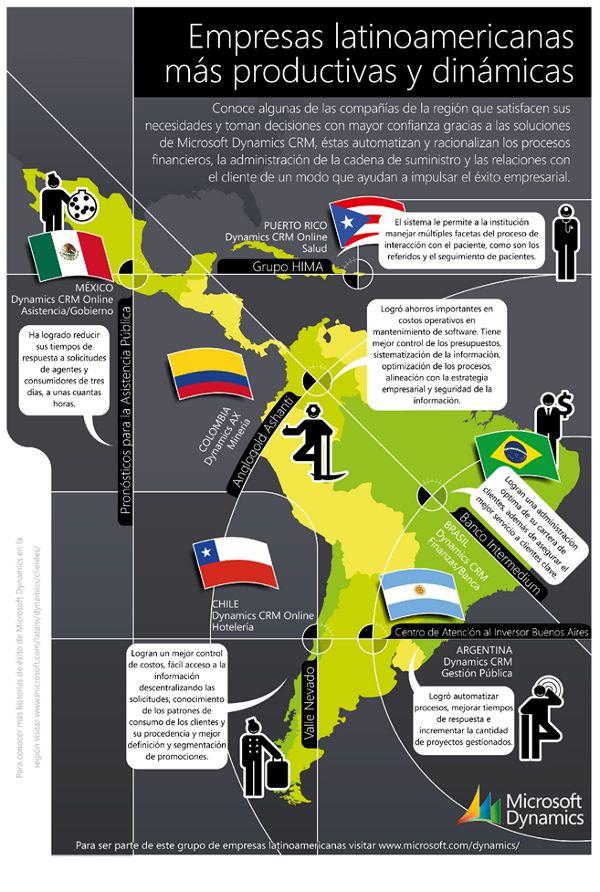 """América Latina tiene organizaciones """"dinamicas"""" que ahora son más productivas y eficientes"""