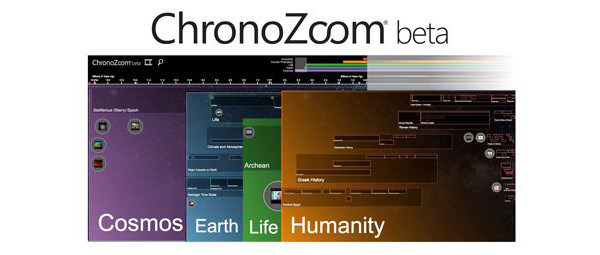 Explora 13.7 mil millones de años de historia cósmica en tu navegador con ChronoZoom